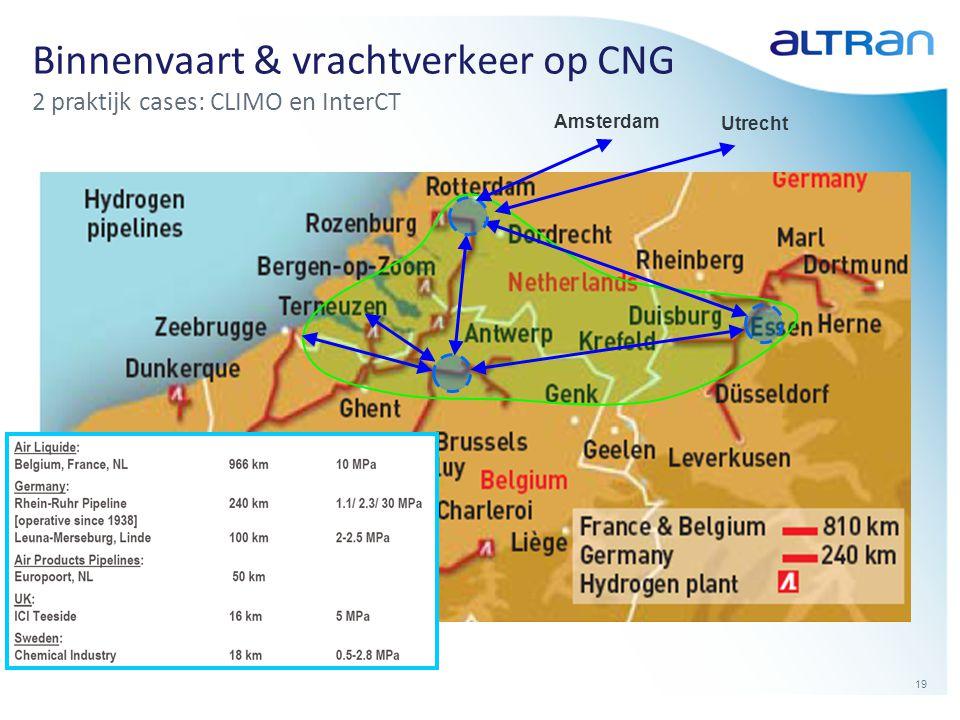 19 Binnenvaart & vrachtverkeer op CNG 2 praktijk cases: CLIMO en InterCT Gebruik van gasvormige brandstoffen voor goederentransport over weg- en water