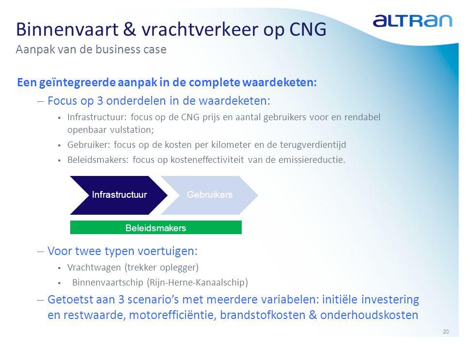 20 Binnenvaart & vrachtverkeer op CNG Aanpak van de business case Een geïntegreerde aanpak in de complete waardeketen: – Focus op 3 onderdelen in de w