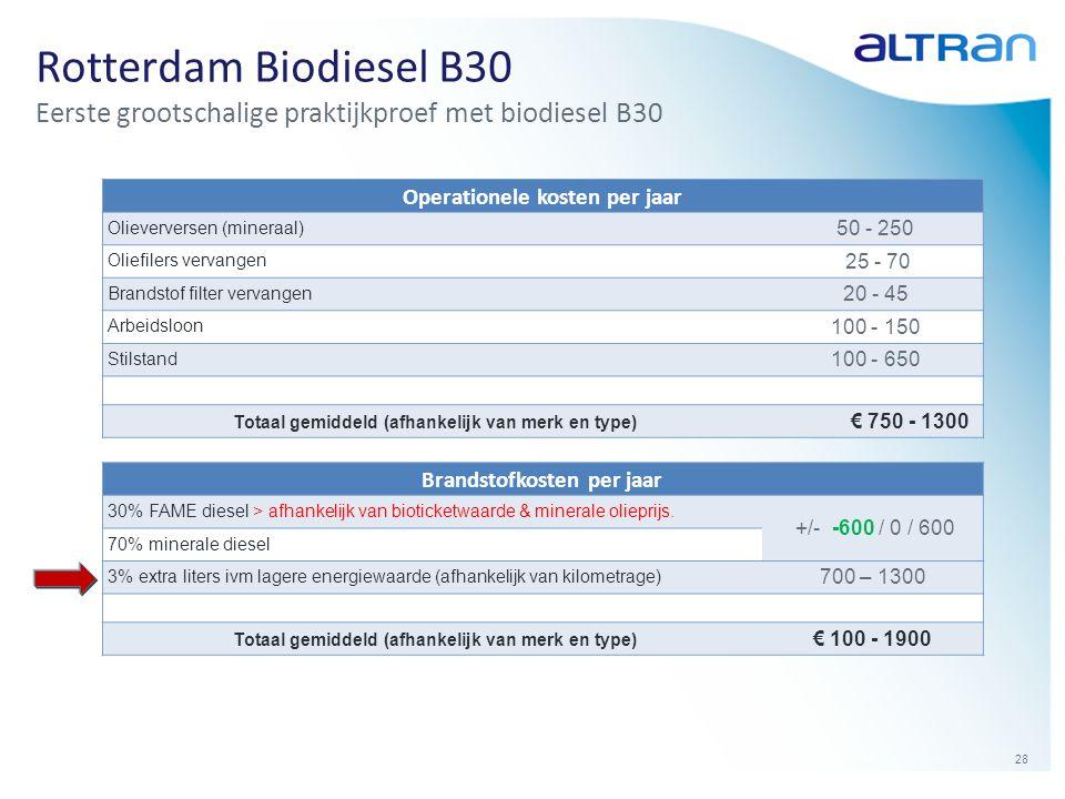 28 Rotterdam Biodiesel B30 Eerste grootschalige praktijkproef met biodiesel B30 Operationele kosten per jaar Olieverversen (mineraal) 50 - 250 Oliefil