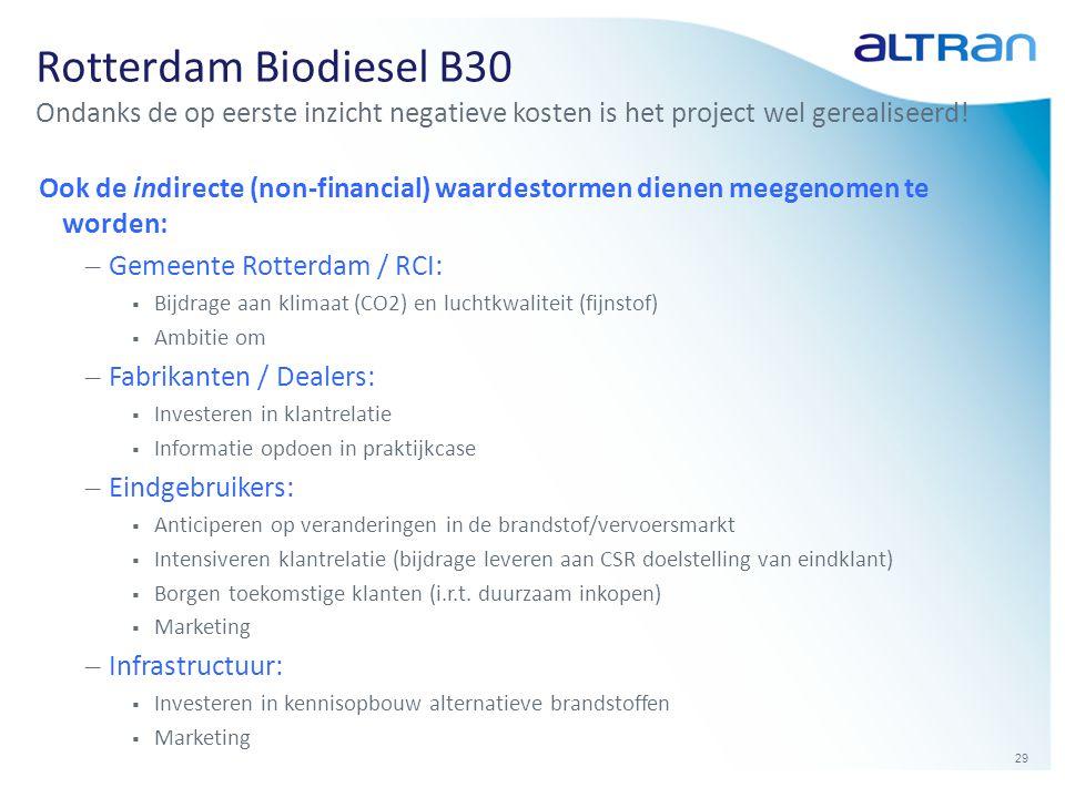 29 Rotterdam Biodiesel B30 Ondanks de op eerste inzicht negatieve kosten is het project wel gerealiseerd! Ook de indirecte (non-financial) waardestorm