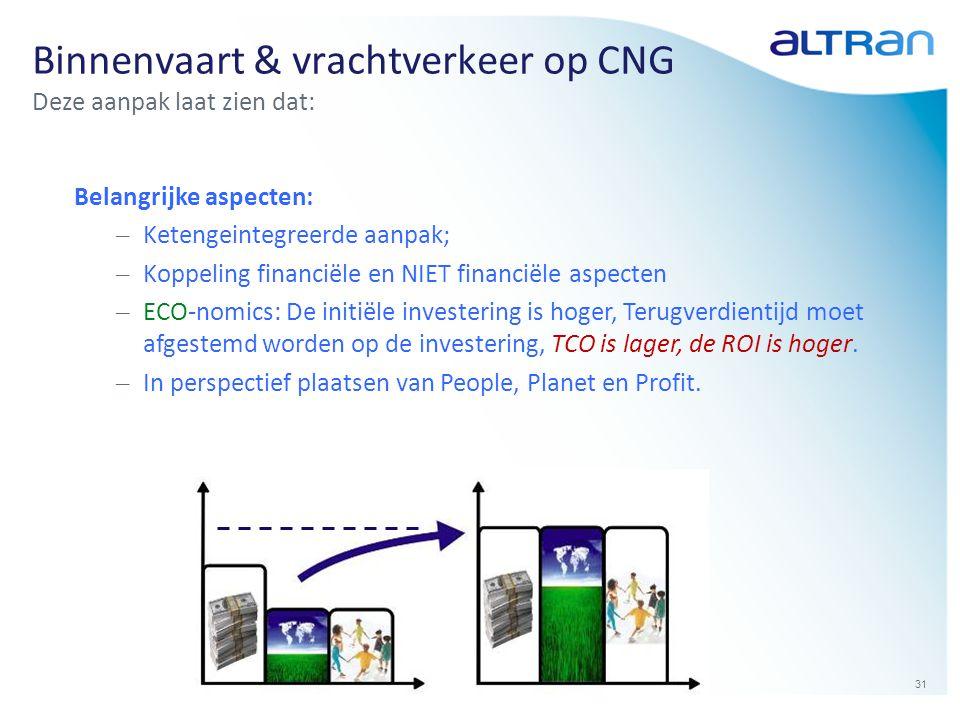 31 Deze aanpak laat zien dat: Belangrijke aspecten: – Ketengeintegreerde aanpak; – Koppeling financiële en NIET financiële aspecten – ECO-nomics: De i
