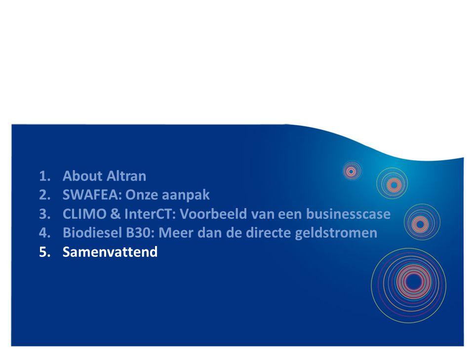 32 1.About Altran 2.SWAFEA: Onze aanpak 3.CLIMO & InterCT: Voorbeeld van een businesscase 4.Biodiesel B30: Meer dan de directe geldstromen 5.Samenvatt