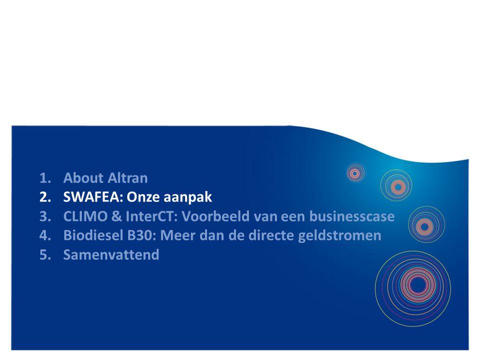 9 1.About Altran 2.SWAFEA: Onze aanpak 3.CLIMO & InterCT: Voorbeeld van een businesscase 4.Biodiesel B30: Meer dan de directe geldstromen 5.Samenvatte