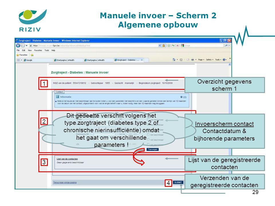 Manuele invoer – Scherm 2 Algemene opbouw 1 2 3 4 Overzicht gegevens scherm 1 Invoerscherm contact Contactdatum & bijhorende parameters Lijst van de g
