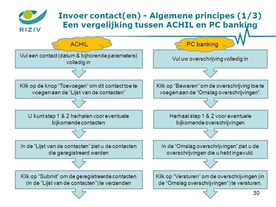 Invoer contact(en) - Algemene principes (1/3) Een vergelijking tussen ACHIL en PC banking Vul een contact (datum & bijhorende parameters) volledig in