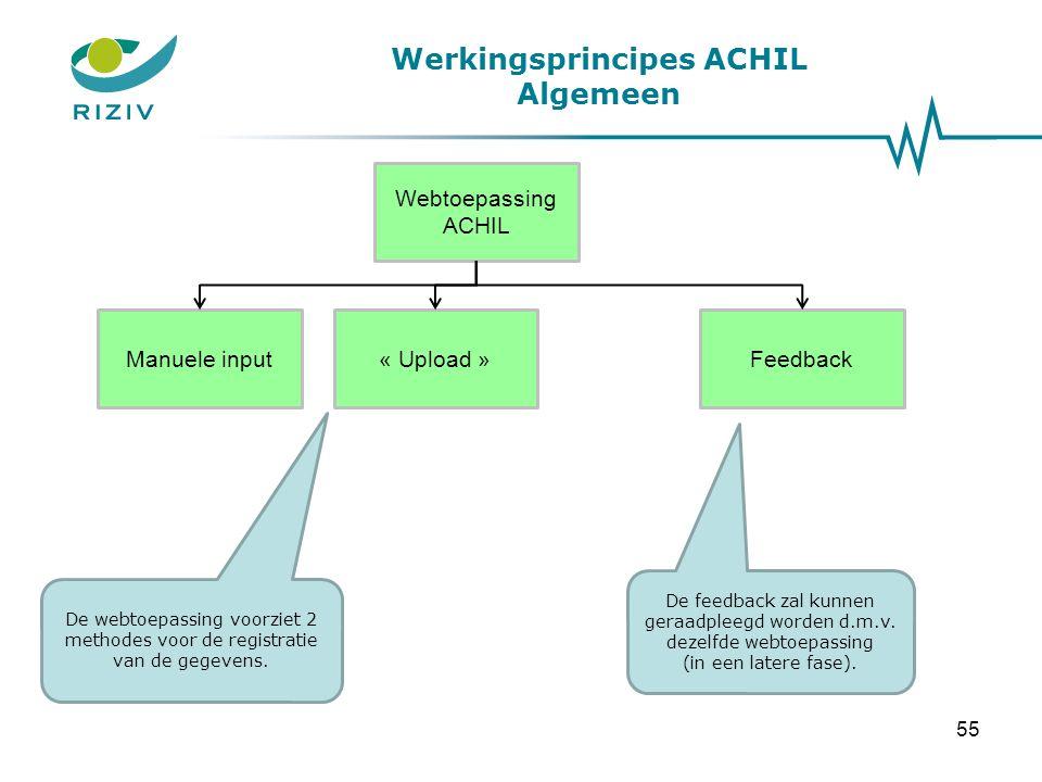 Werkingsprincipes ACHIL Verbinding met de webtoepassing 56 Webtoepassing ACHIL VPN https:// eID Huisarts eHealth GAB De webtoepassing bevindt zich in een https omgeving (gehost door Smals) gescheiden van het eHealth platform.