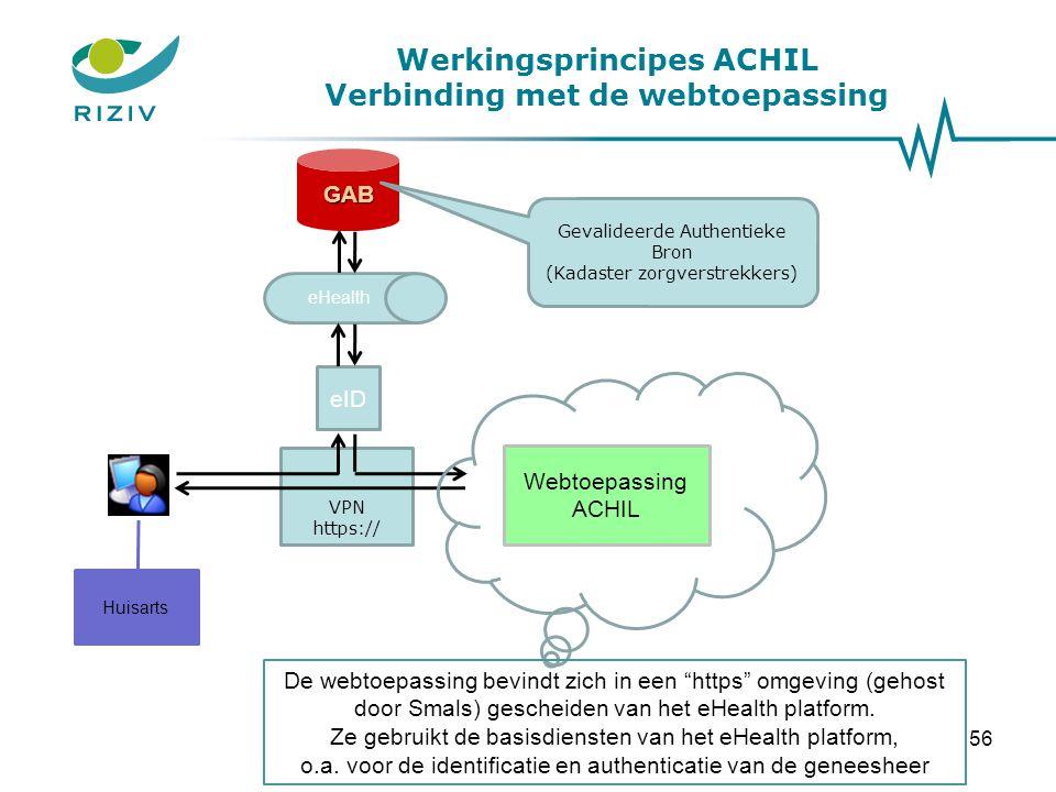 Werkingsprincipes ACHIL Verbinding met de webtoepassing 56 Webtoepassing ACHIL VPN https:// eID Huisarts eHealth GAB De webtoepassing bevindt zich in