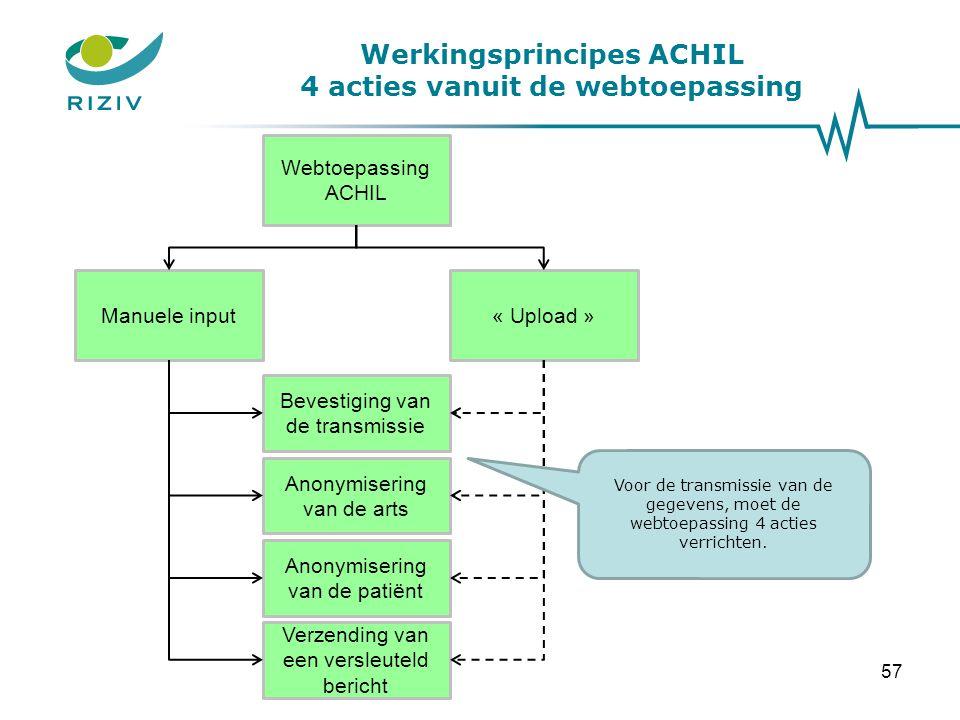 Werkingsprincipes ACHIL 4 acties vanuit de webtoepassing 57 Webtoepassing ACHIL Manuele input« Upload » Bevestiging van de transmissie Anonymisering v