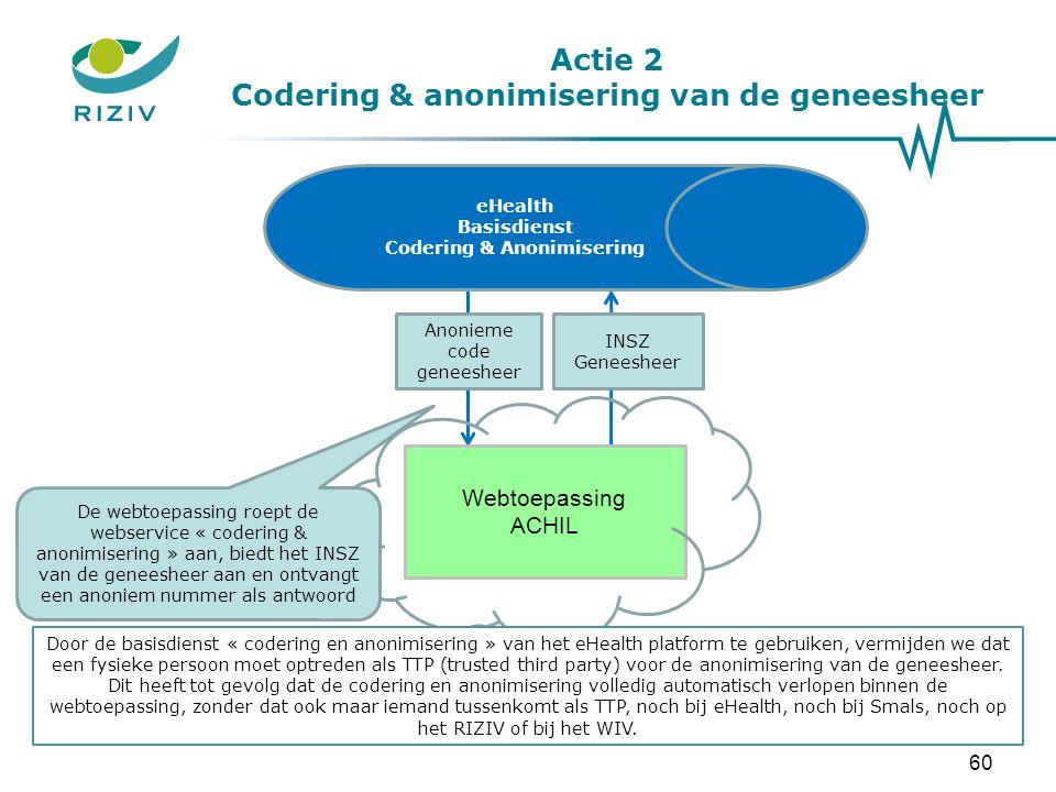 Actie 3 Codering & anonimisering van de patiënt Webtoepassing ACHIL eHealth Basisdienst Codering & Anonimisering INSZ patiënt Anonieme code patiënt De webtoepassing roept de webservice « codering & anonimisering » aan, biedt het INSZ van de patiënt aan en ontvangt een anoniem nummer als antwoord 61 Door de basisdienst « codering en anonimisering » van het eHealth platform te gebruiken, vermijden we dat een fysieke persoon moet optreden als TTP (trusted third party) voor de anonimisering van de patiënt.