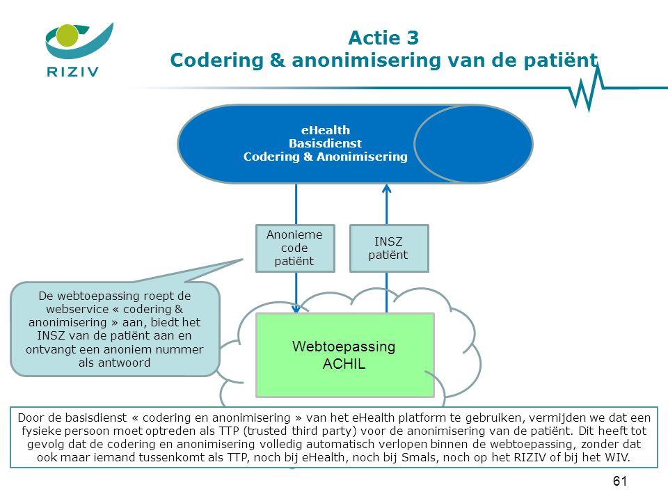 Actie 3 Codering & anonimisering van de patiënt Webtoepassing ACHIL eHealth Basisdienst Codering & Anonimisering INSZ patiënt Anonieme code patiënt De