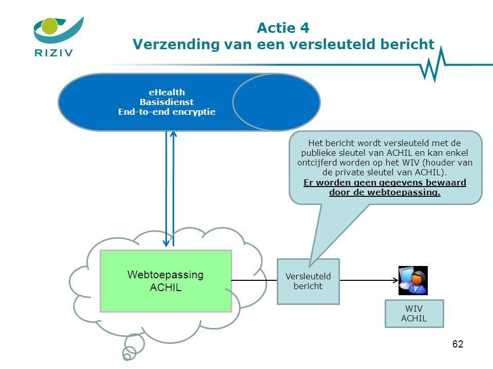 Actie 4 Verzending van een versleuteld bericht Webtoepassing ACHIL eHealth Basisdienst End-to-end encryptie Versleuteld bericht Het bericht wordt vers