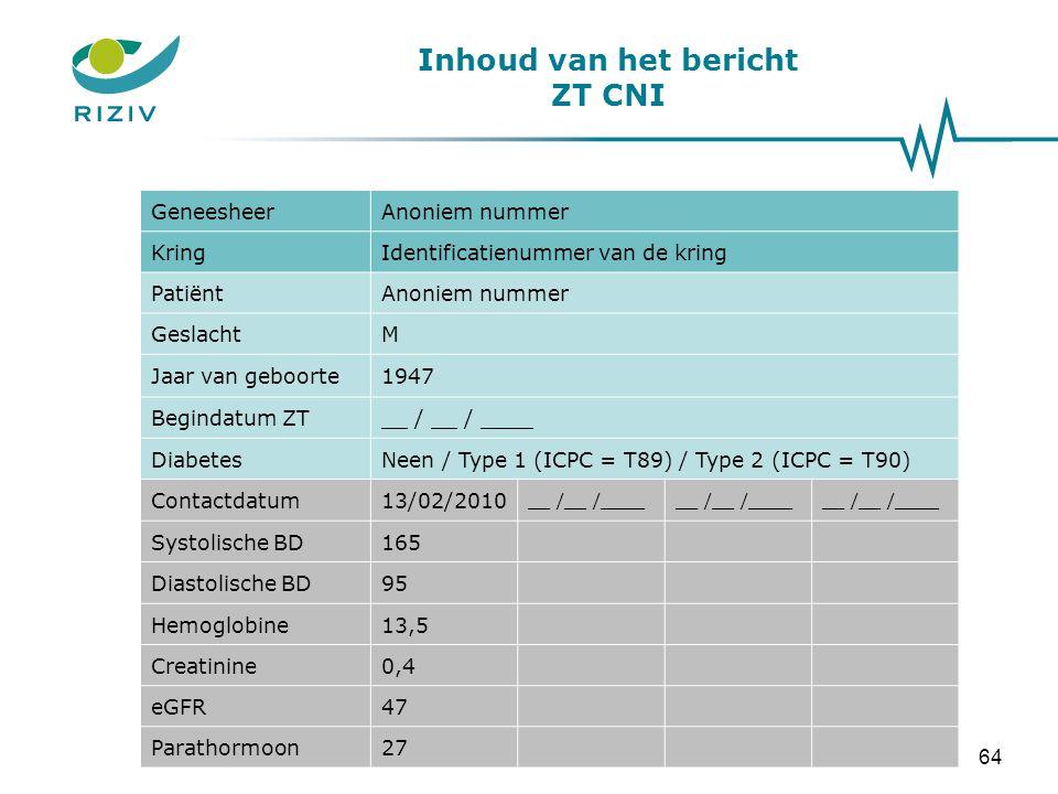 Inhoud van het bericht ZT CNI GeneesheerAnoniem nummer KringIdentificatienummer van de kring PatiëntAnoniem nummer GeslachtM Jaar van geboorte1947 Beg