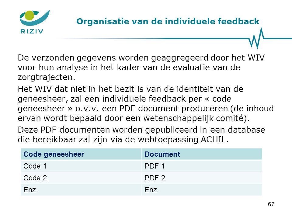 Organisatie van de individuele feedback De verzonden gegevens worden geaggregeerd door het WIV voor hun analyse in het kader van de evaluatie van de z