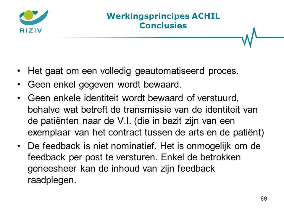 Werkingsprincipes ACHIL Conclusies •Het gaat om een volledig geautomatiseerd proces. •Geen enkel gegeven wordt bewaard. •Geen enkele identiteit wordt