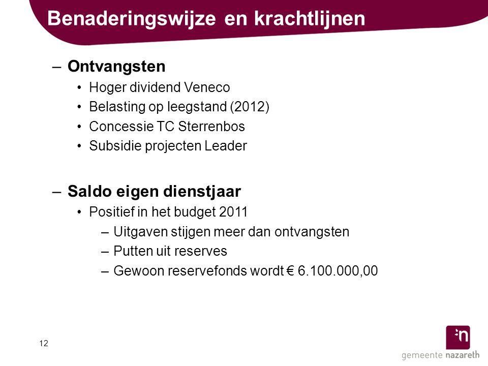 Benaderingswijze en krachtlijnen –Ontvangsten •Hoger dividend Veneco •Belasting op leegstand (2012) •Concessie TC Sterrenbos •Subsidie projecten Leader –Saldo eigen dienstjaar •Positief in het budget 2011 –Uitgaven stijgen meer dan ontvangsten –Putten uit reserves –Gewoon reservefonds wordt € 6.100.000,00 12