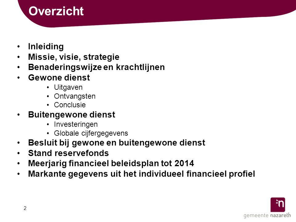 Overzicht •Inleiding •Missie, visie, strategie •Benaderingswijze en krachtlijnen •Gewone dienst •Uitgaven •Ontvangsten •Conclusie •Buitengewone dienst •Investeringen •Globale cijfergegevens •Besluit bij gewone en buitengewone dienst •Stand reservefonds •Meerjarig financieel beleidsplan tot 2014 •Markante gegevens uit het individueel financieel profiel 2