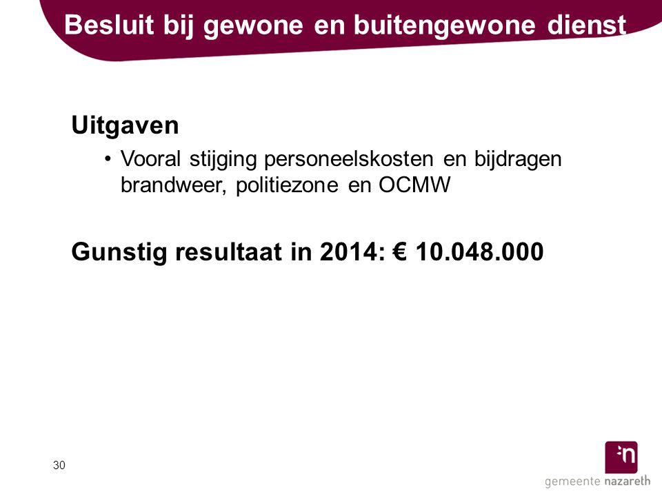 Besluit bij gewone en buitengewone dienst Uitgaven •Vooral stijging personeelskosten en bijdragen brandweer, politiezone en OCMW Gunstig resultaat in 2014: € 10.048.000 30