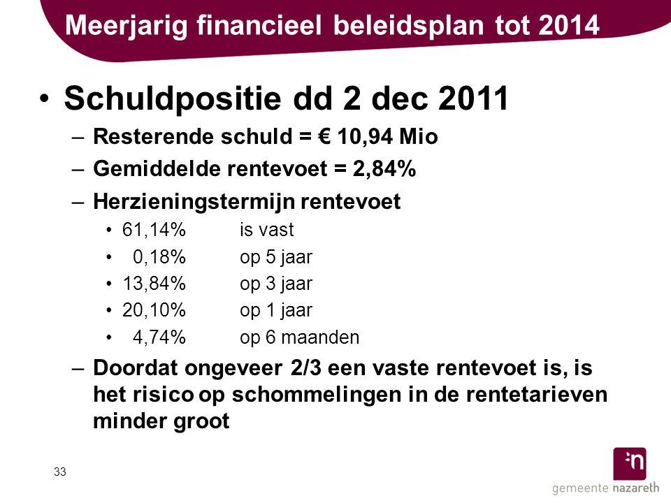 Meerjarig financieel beleidsplan tot 2014 •Schuldpositie dd 2 dec 2011 –Resterende schuld = € 10,94 Mio –Gemiddelde rentevoet = 2,84% –Herzieningstermijn rentevoet •61,14%is vast • 0,18%op 5 jaar •13,84%op 3 jaar •20,10% op 1 jaar • 4,74%op 6 maanden –Doordat ongeveer 2/3 een vaste rentevoet is, is het risico op schommelingen in de rentetarieven minder groot 33