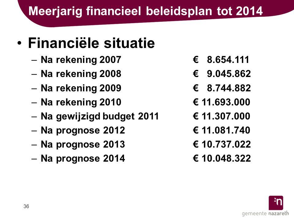 Meerjarig financieel beleidsplan tot 2014 •Financiële situatie –Na rekening 2007€ 08.654.111 –Na rekening 2008€ 09.045.862 –Na rekening 2009€ 08.744.882 –Na rekening 2010€ 11.693.000 –Na gewijzigd budget 2011€ 11.307.000 –Na prognose 2012€ 11.081.740 –Na prognose 2013€ 10.737.022 –Na prognose 2014€ 10.048.322 36