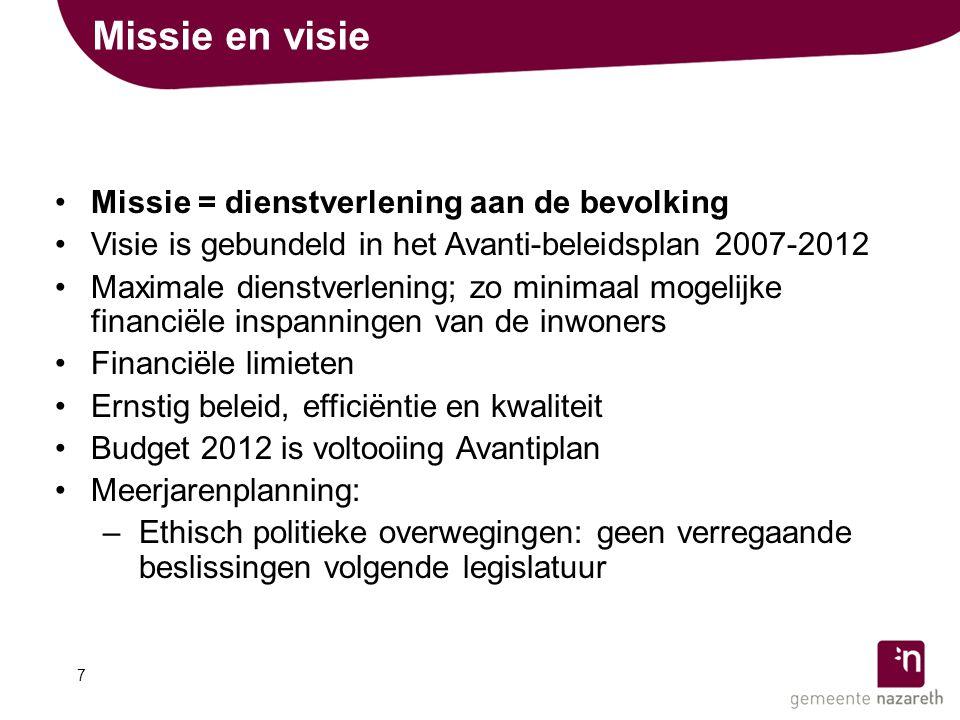 Besluit bij gewone en buitengewone dienst –Dynamisch beleid gaat verder –Avantiplan, basis voor beleid 2007-2012, is uitgevoerd –Ontvangsten: •stagnering gemeentefonds •onzekerheid over dividenden •belastingtarieven APB + onroerende voorheffing onder gemiddelde provincie en Vlaanderen (cijfers = budget 2011) 28 % ABPOOV Nazareth6,901.150 Provincie Oost-Vlaanderen (excl.