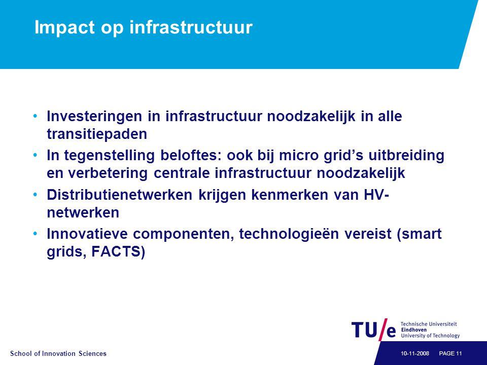 School of Innovation Sciences PAGE 1110-11-2008 Impact op infrastructuur •Investeringen in infrastructuur noodzakelijk in alle transitiepaden •In tege