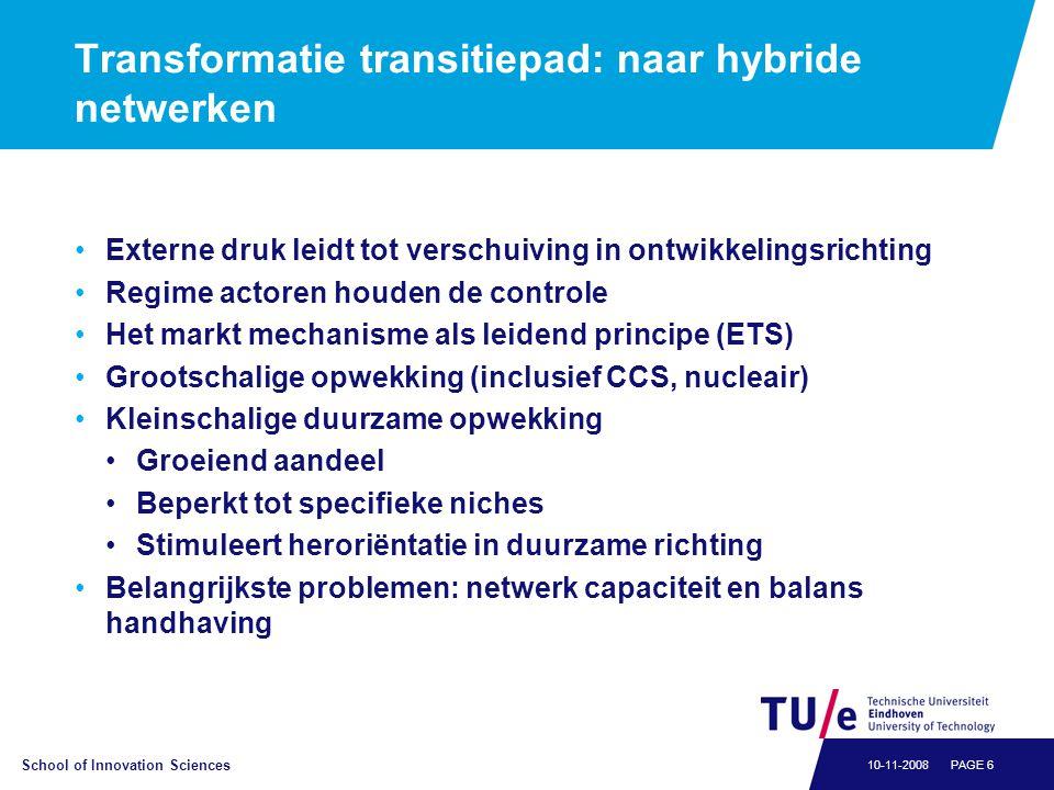 School of Innovation Sciences PAGE 610-11-2008 Transformatie transitiepad: naar hybride netwerken •Externe druk leidt tot verschuiving in ontwikkeling