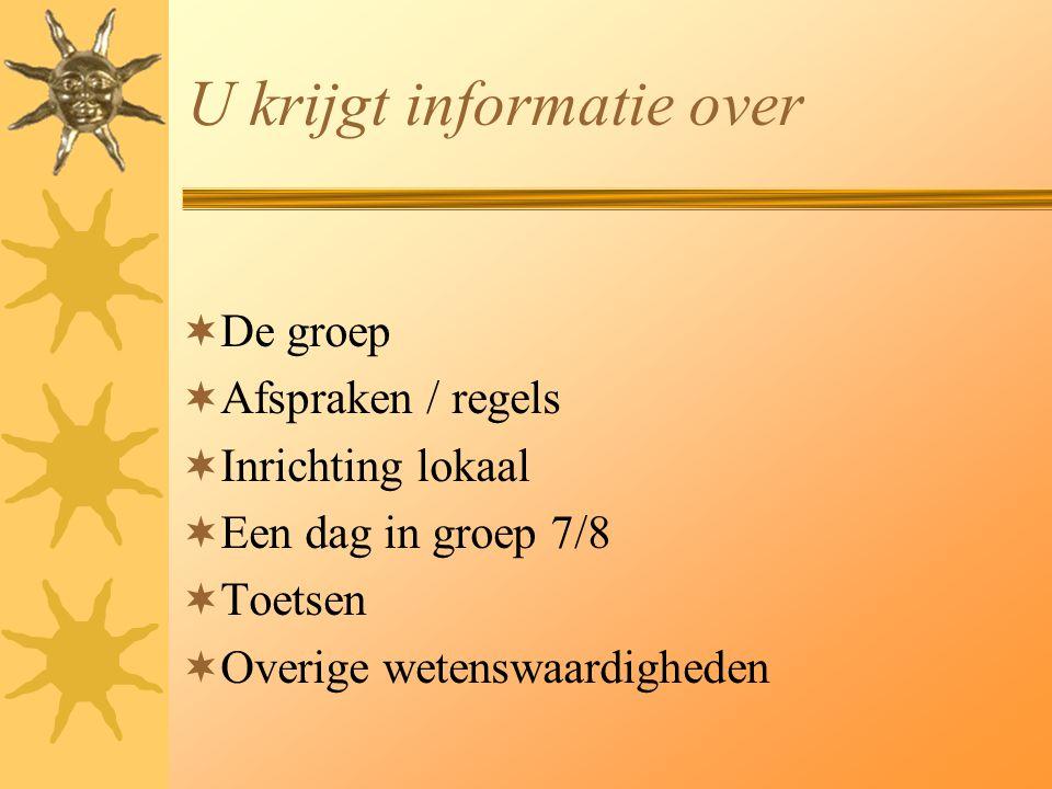 De groep  Leerkrachten: meneer Behrens (di.) juf Wieteke  Vakleerkrachten: juf Myriam (gym do.) juf Astrid (muziek vr.