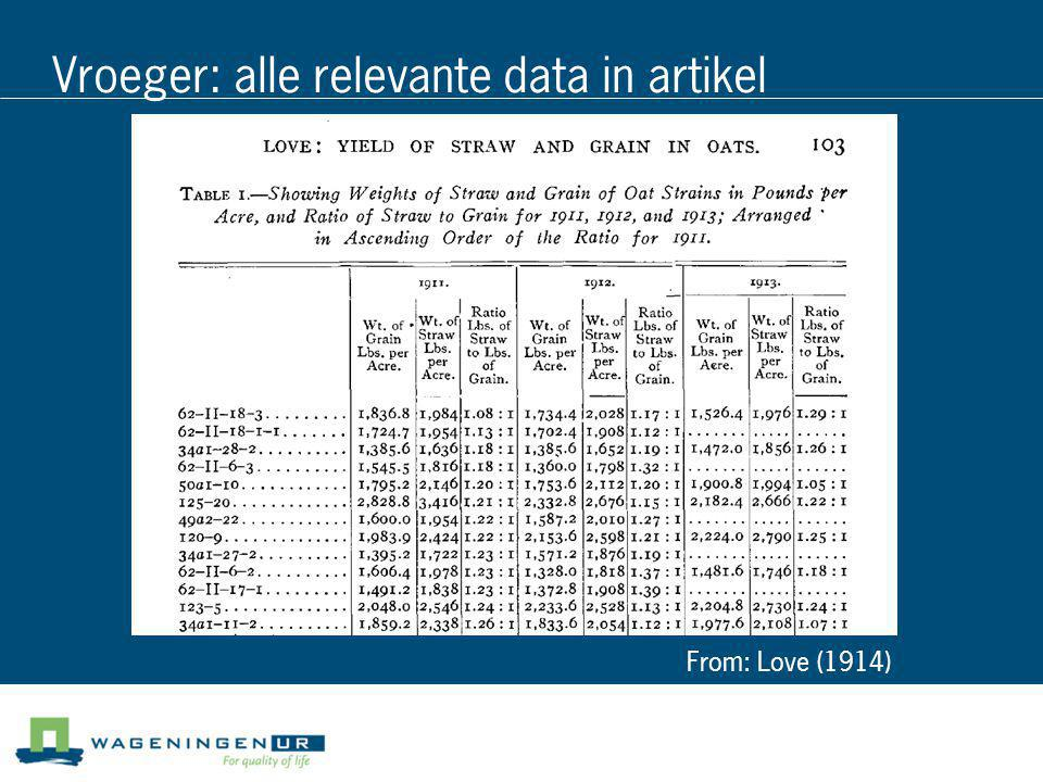Vroeger: alle relevante data in artikel From: Love (1914)