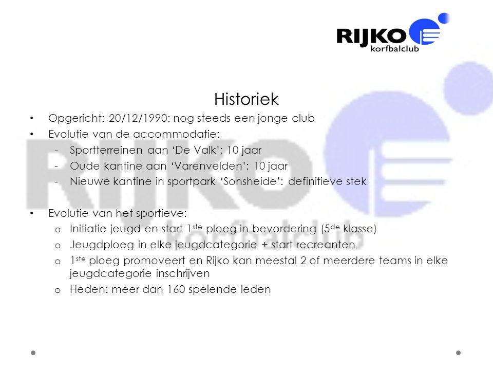 Rijko een club met een verleden, een club met een schitterende toekomst maar dit met hulp van iedereen.
