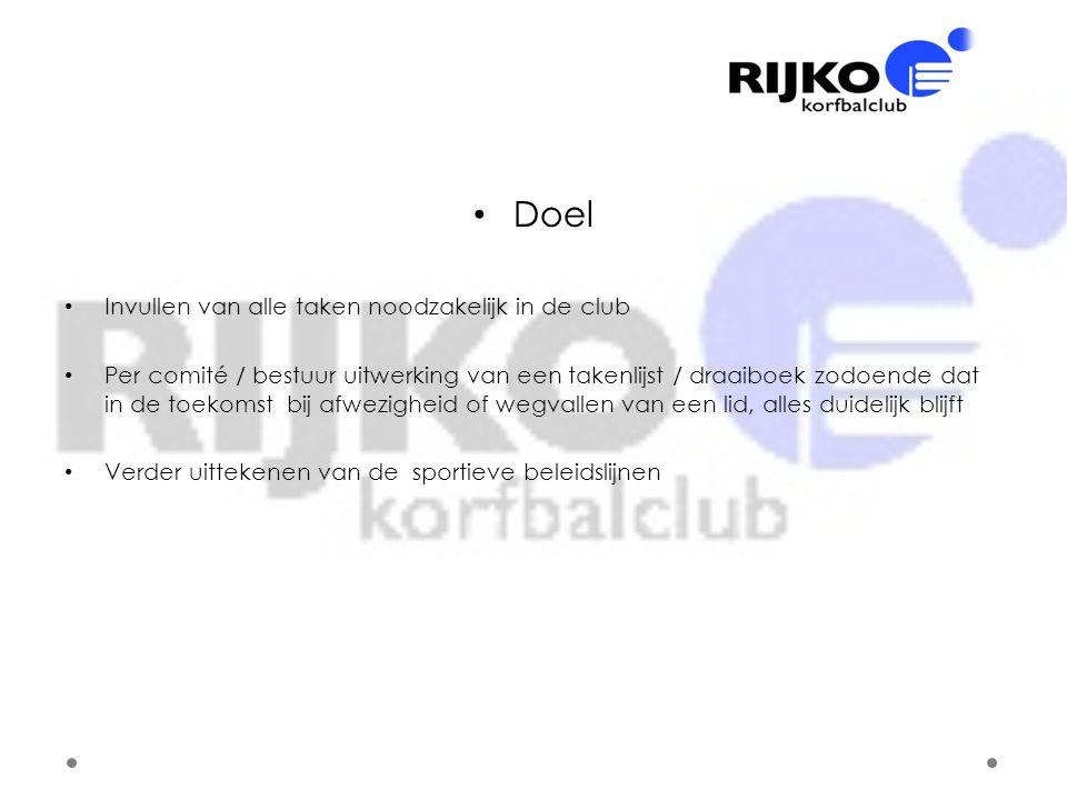 • Doel • Invullen van alle taken noodzakelijk in de club • Per comité / bestuur uitwerking van een takenlijst / draaiboek zodoende dat in de toekomst