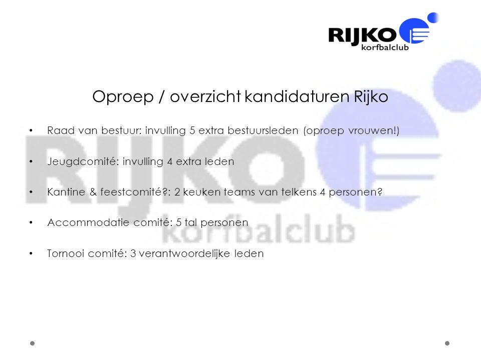 Oproep / overzicht kandidaturen Rijko • Raad van bestuur: invulling 5 extra bestuursleden (oproep vrouwen!) • Jeugdcomité: invulling 4 extra leden • K