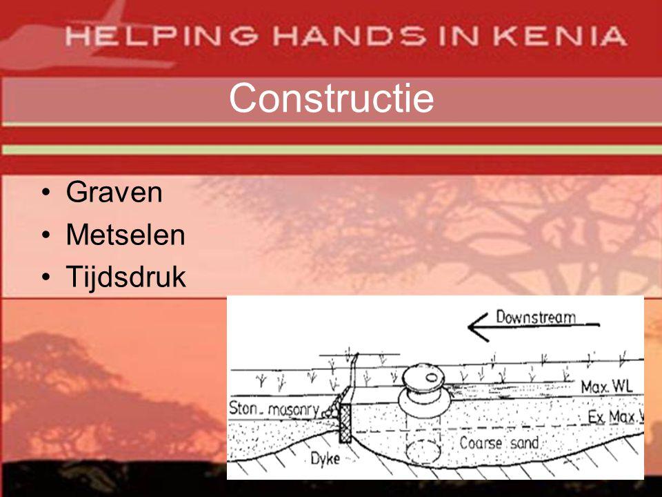 Constructie •Graven •Metselen •Tijdsdruk