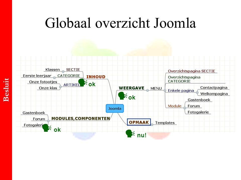 Globaal overzicht Joomla  ok  nu! Besluit