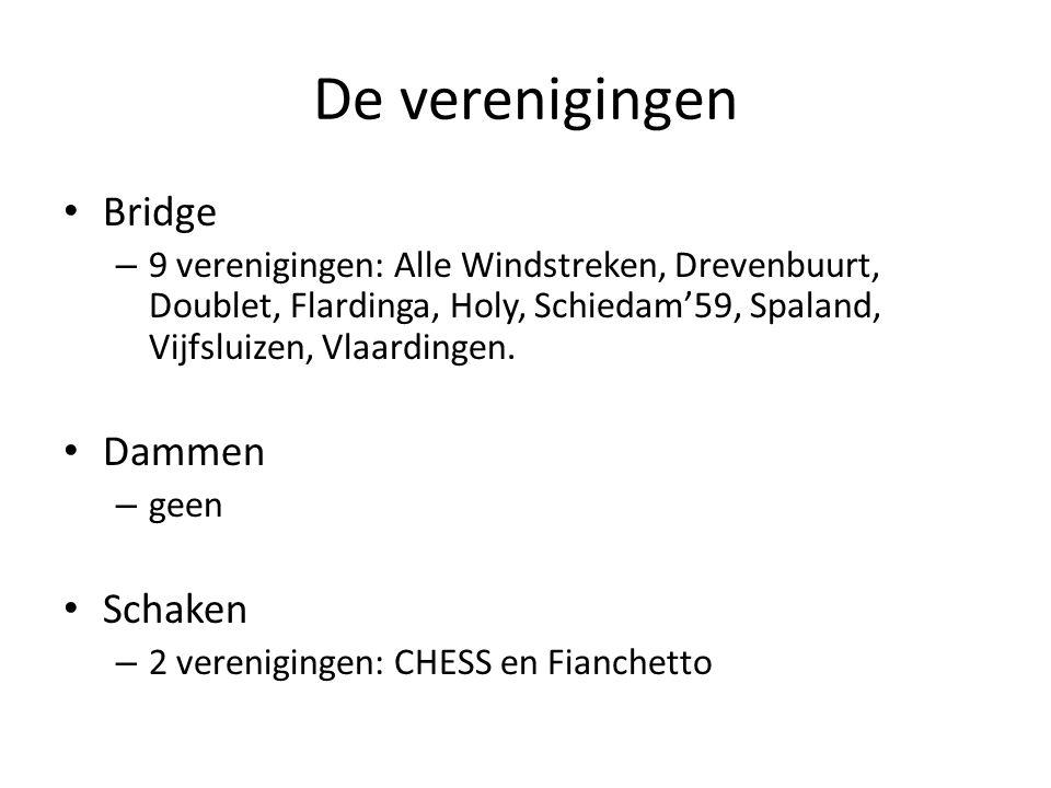 De verenigingen • Bridge – 9 verenigingen: Alle Windstreken, Drevenbuurt, Doublet, Flardinga, Holy, Schiedam'59, Spaland, Vijfsluizen, Vlaardingen. •