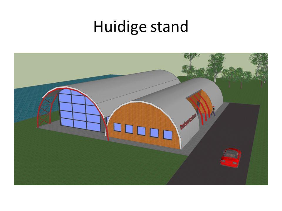 Huidige stand