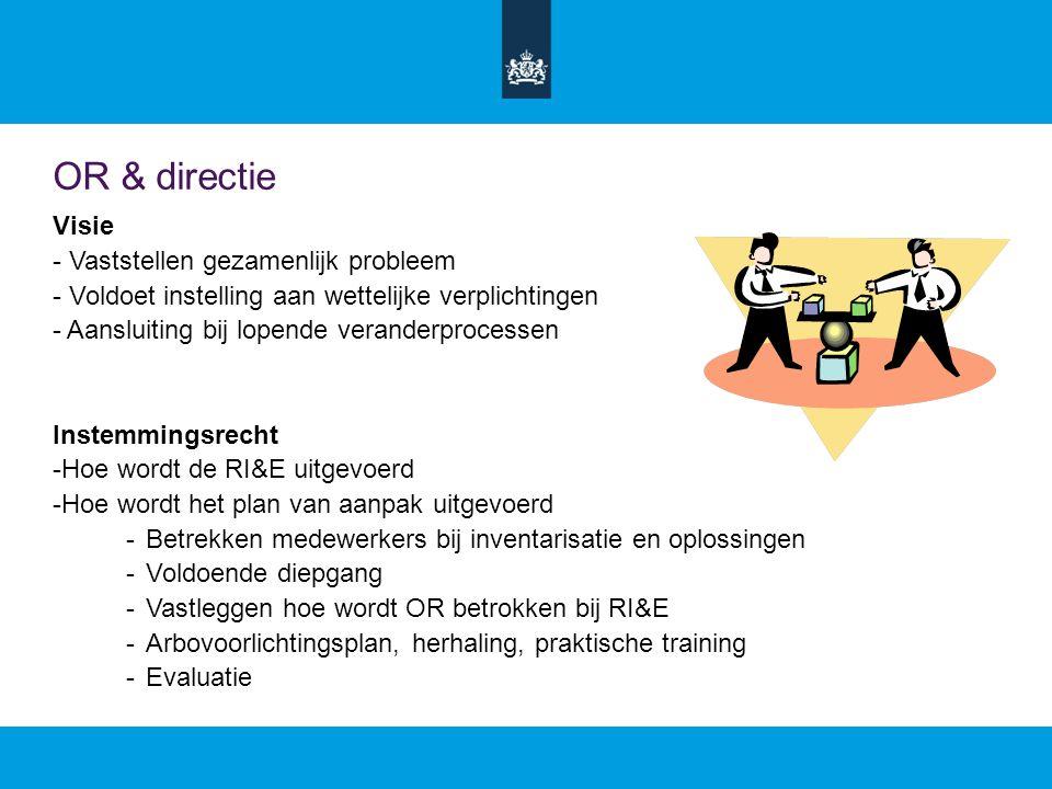 OR & directie Visie - Vaststellen gezamenlijk probleem - Voldoet instelling aan wettelijke verplichtingen - Aansluiting bij lopende veranderprocessen Instemmingsrecht -Hoe wordt de RI&E uitgevoerd -Hoe wordt het plan van aanpak uitgevoerd -Betrekken medewerkers bij inventarisatie en oplossingen -Voldoende diepgang -Vastleggen hoe wordt OR betrokken bij RI&E -Arbovoorlichtingsplan, herhaling, praktische training -Evaluatie