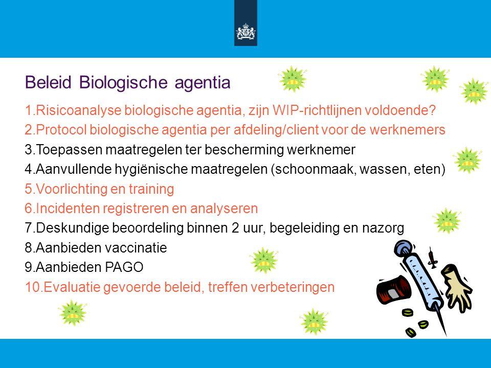 Beleid Biologische agentia 1.Risicoanalyse biologische agentia, zijn WIP-richtlijnen voldoende.