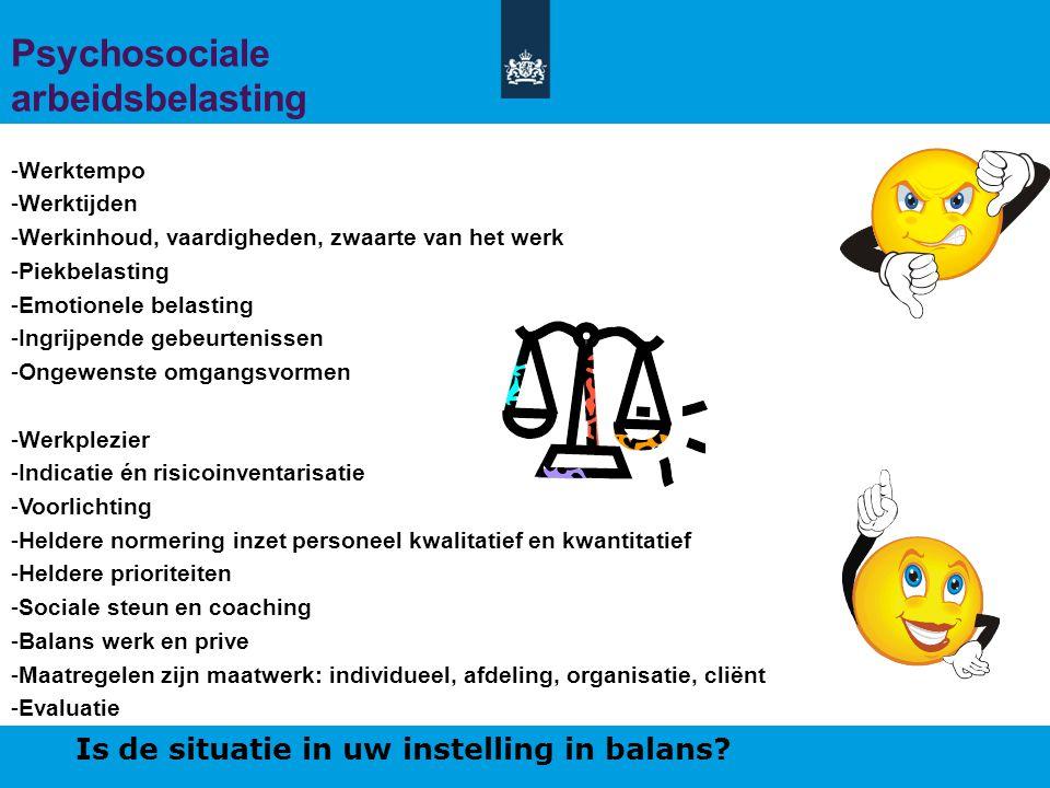 Psychosociale arbeidsbelasting -Werktempo -Werktijden -Werkinhoud, vaardigheden, zwaarte van het werk -Piekbelasting -Emotionele belasting -Ingrijpende gebeurtenissen -Ongewenste omgangsvormen -Werkplezier -Indicatie én risicoinventarisatie -Voorlichting -Heldere normering inzet personeel kwalitatief en kwantitatief -Heldere prioriteiten -Sociale steun en coaching -Balans werk en prive -Maatregelen zijn maatwerk: individueel, afdeling, organisatie, cliënt -Evaluatie Is de situatie in uw instelling in balans?