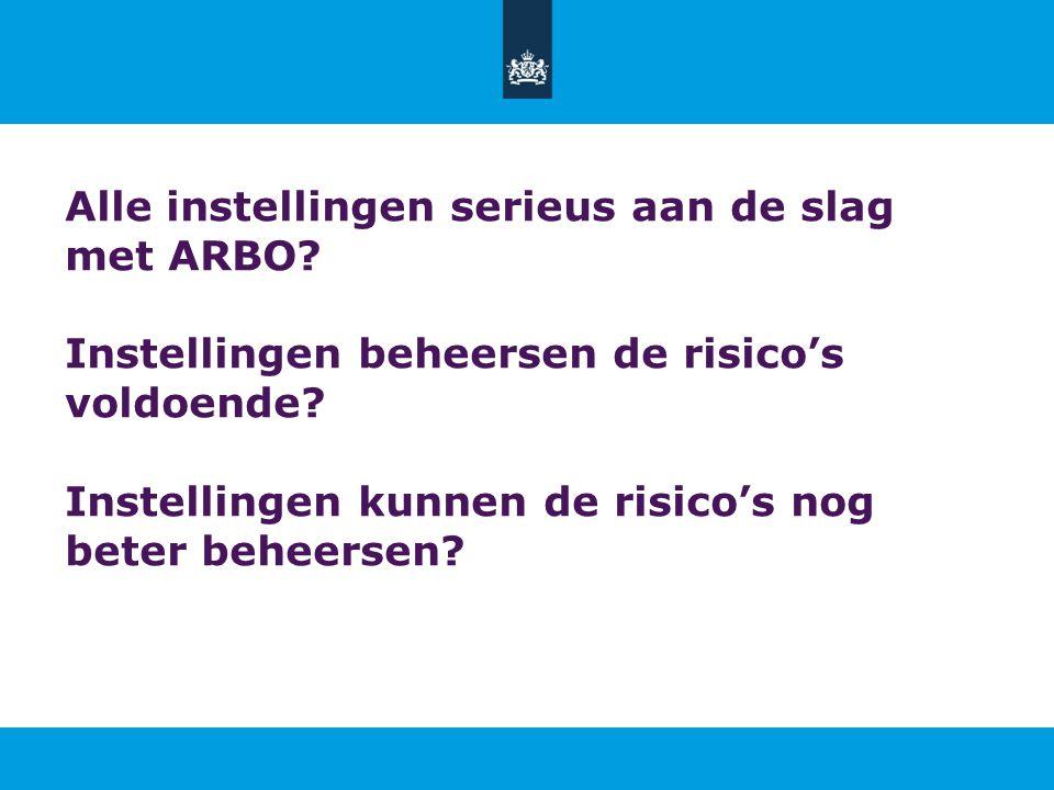 Alle instellingen serieus aan de slag met ARBO.Instellingen beheersen de risico's voldoende.