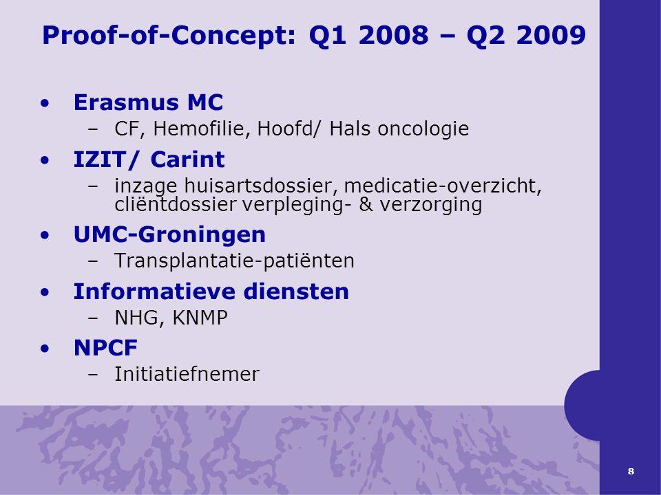 9 Verdere ontwikkeling •VU-MC –Madonna programma •Revalidatie Nederland –Revalidatie EPD voor 24 instellingen •Martini Ziekenhuis •….