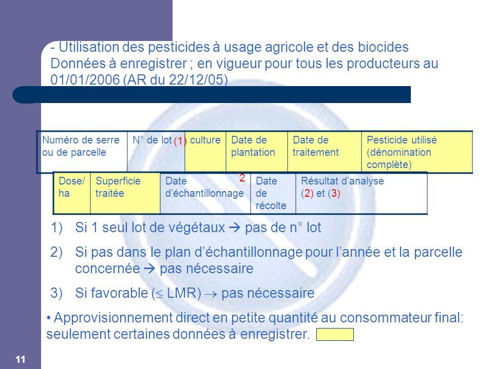 11 - Utilisation des pesticides à usage agricole et des biocides Données à enregistrer ; en vigueur pour tous les producteurs au 01/01/2006 (AR du 22/12/05) Numéro de serre ou de parcelle N° de lotcultureDate de plantation Date de traitement Pesticide utilisé (dénomination complète) 2 (1) 1)Si 1 seul lot de végétaux  pas de n° lot 2)Si pas dans le plan d'échantillonnage pour l'année et la parcelle concernée  pas nécessaire 3)Si favorable (  LMR)  pas nécessaire Dose/ ha Superficie traitée Date d'échantillonnage Date de récolte Résultat d'analyse (2) et (3) • Approvisionnement direct en petite quantité au consommateur final: seulement certaines données à enregistrer.