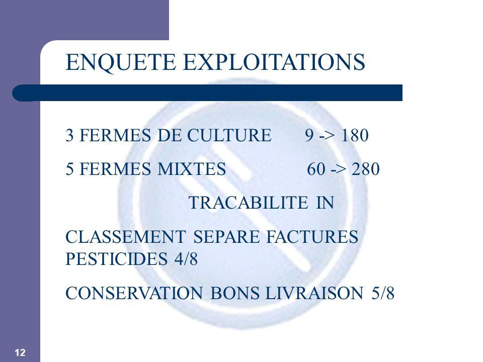 12 ENQUETE EXPLOITATIONS 3 FERMES DE CULTURE 9 -> 180 5 FERMES MIXTES60 -> 280 TRACABILITE IN CLASSEMENT SEPARE FACTURES PESTICIDES 4/8 CONSERVATION BONS LIVRAISON 5/8