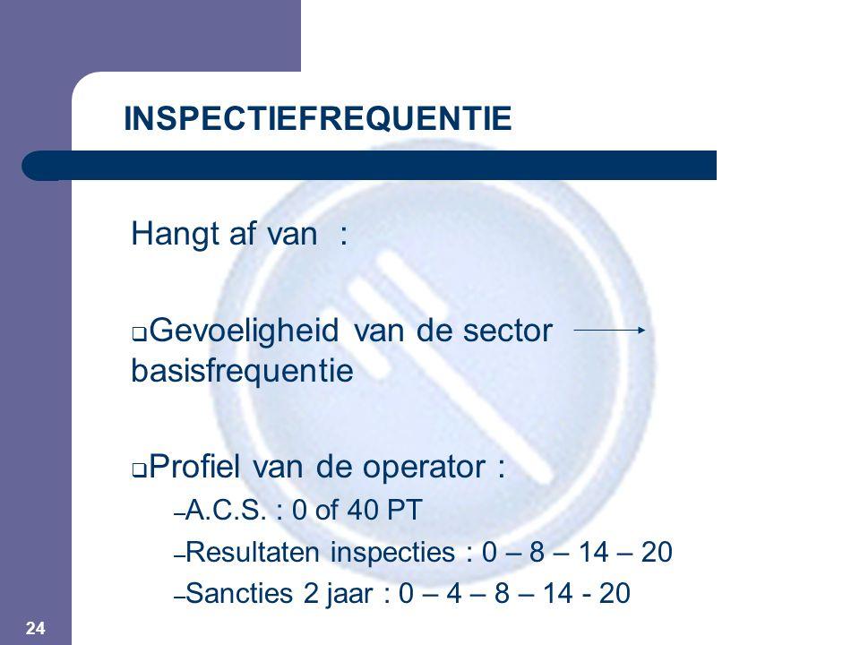 24 INSPECTIEFREQUENTIE Hangt af van :  Gevoeligheid van de sector basisfrequentie  Profiel van de operator : – A.C.S. : 0 of 40 PT – Resultaten insp