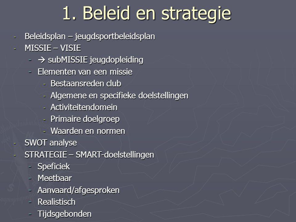 1. Beleid en strategie - Beleidsplan – jeugdsportbeleidsplan - MISSIE – VISIE -  subMISSIE jeugdopleiding -Elementen van een missie - Bestaansreden c