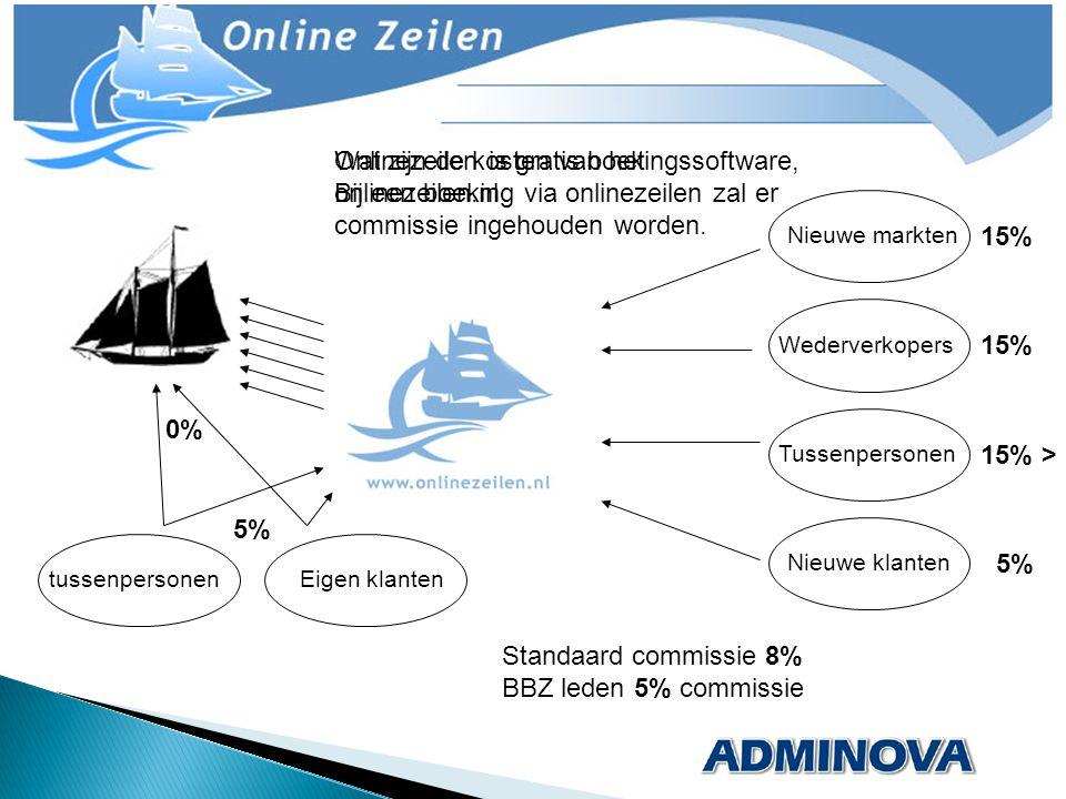 Onlinezeilen is gratis boekingssoftware, Bij een boeking via onlinezeilen zal er commissie ingehouden worden. Wat zijn de kosten van het onlinezeilen.