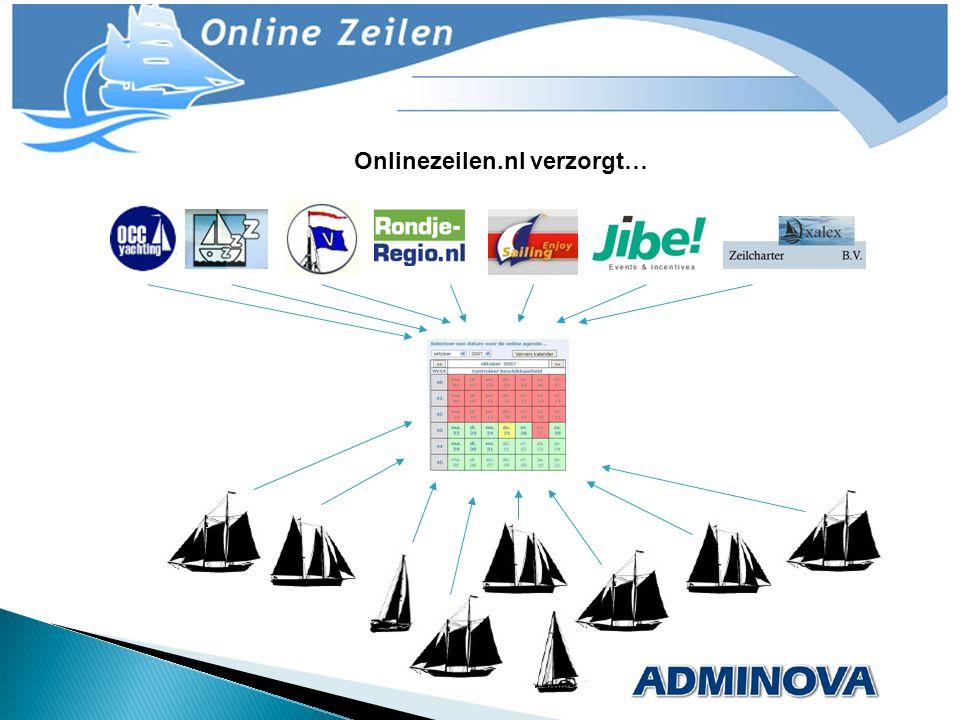 Wat doet Online Zeilen ?.