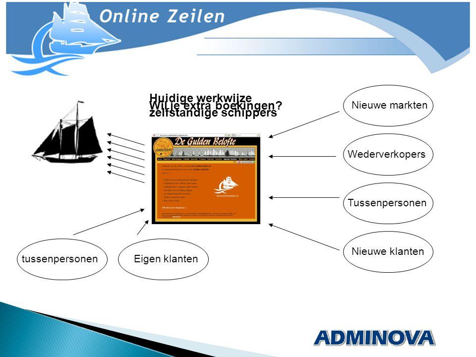 E-Marketing Indexpagina Digitale Folder i-Frame Admin Beheer MySQL database Administratie Kantoor Persoonlijke pagina