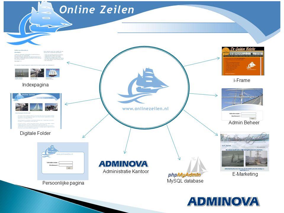 Onlinezeilen is gratis boekingssoftware, Bij een boeking via onlinezeilen zal er commissie ingehouden worden.