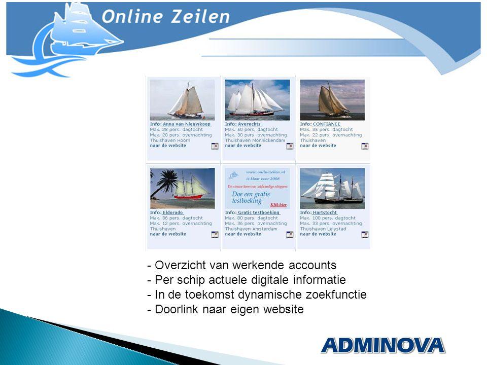 Wat moet ik voor onlinezeilen.nl hebben...