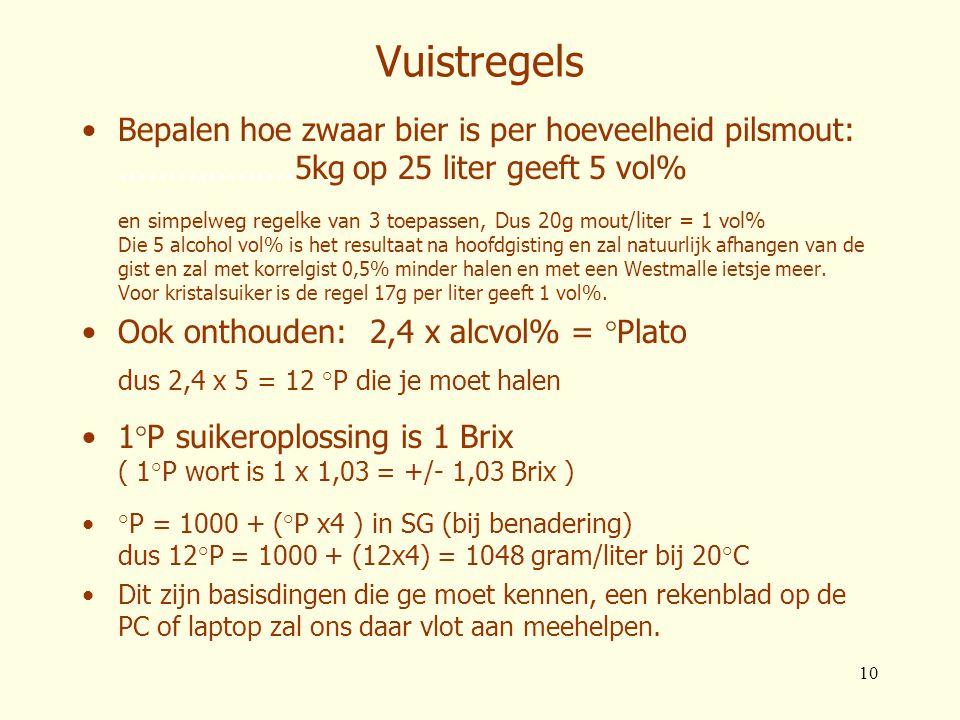 10 Vuistregels •Bepalen hoe zwaar bier is per hoeveelheid pilsmout:..................5kg op 25 liter geeft 5 vol% en simpelweg regelke van 3 toepassen